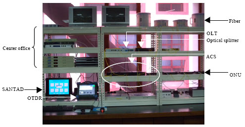 Image for - Engineering Installation Works on FTTH-PON Laboratory Test Bed: Case Study