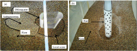 Image for - Effects of Bridge Pier Position in a 180 Degree Flume Bend on Scour Hole Depth