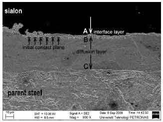 Image for - Reaction Layers of the Diffusion-Bonded Sialon and High-Chromium Steel