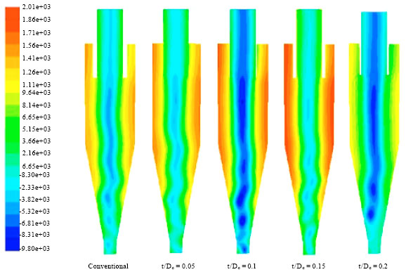 Image for - A CFD Study of the Effect of Vortex Finder Thickness on Gas Cyclone Separator Performance