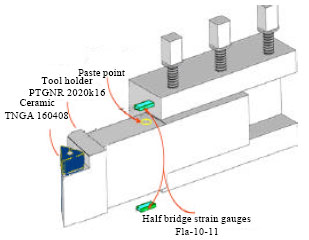 Image for - Energy Cost Modeling for High Speed Hard Turning