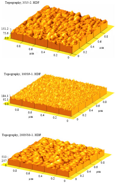 Image for - Investigation of Changes in the Topography of TixOy Thin Layers under Heat Process