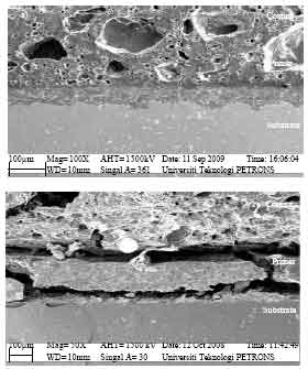 Image for - A Study of Bonding Mechanism of Expandable Graphite Based Intumescent Coating on Steel Substrate