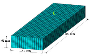 Image for - Analysis of Asphalt Pavement under Nonuniform Tire-pavement Contact Stress using Finite Element Method