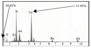 Image for - Effect of Boron Carbide Addition on the Physical, Mechanical and Microstructural Properties of Portland Cement Concrete