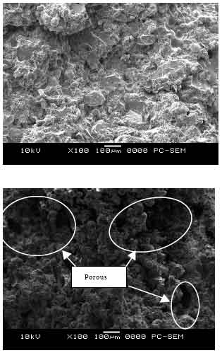 Image for - Solid Freeform Fabrication of Prototypes Using Palm Oil Fly Ash via 3D Printing