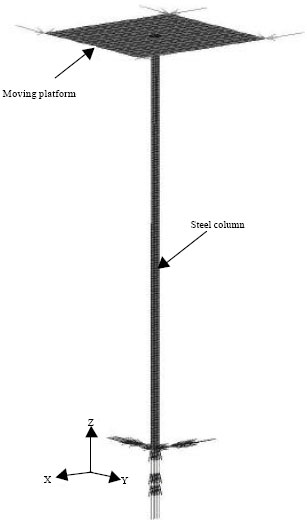 Image for - Behaviour of Deformed Steel Columns Exposed to Impact Load During Earthquakes: Numerical Analysis