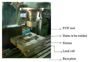 Image for - Study on the Weld Quality of the Friction Stir Welded Al-6063 Plates Using Square and Pentagonal Profiled Tools