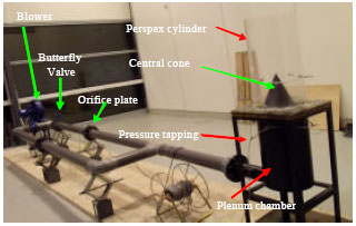 Image for - Variation of Bed Pressure Drop with Particle Shapes in a Swirling Fluidized Bed