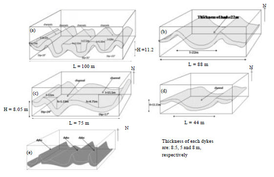 Image for - Electrical Resistivity Imaging (ERI) of Slope Deposits and Structures in Some Parts of Eastern Dahomey Basin