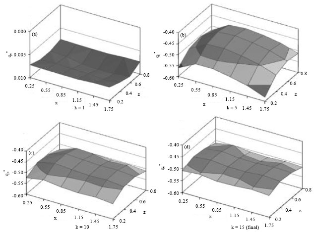 Image for - 3D Inverse Boundary Design Problem of Conduction-radiation Heat Transfer
