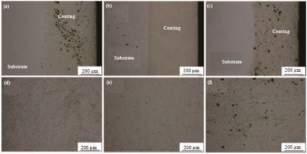 Image for - Corrosion Resistance of Coating with Fe-based Metallic Glass Powders Fabricated by Laser Spraying