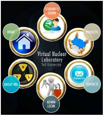Image for - Virtual Nuclear Laboratory for Undergraduate Students