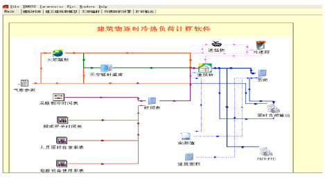 Image for - Dynamic Simulation System of Air Source Heat Pump System Based on Building Hourly Load