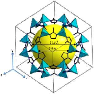 Image for - Zeolite Imidazole Frameworks Membranes for CO2/CH4    Separation from Natural Gas: A Review