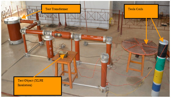 Image for - Experimental Investigation on Insulation Integrity of Cross Linked Poly Ethylene (XLPE) Cables Due to High Voltage High Frequency (HVHF) Transients Using Double Tuned Circuit Technique