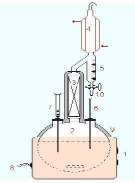 Image for - Recovery of Lactic Acid by Reactive Distillation