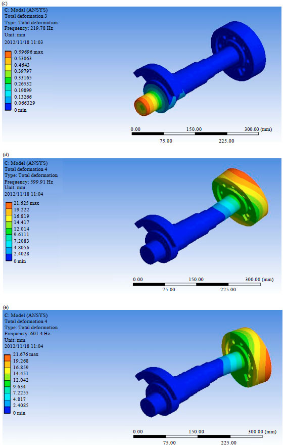 Image for - Modal Analysis of Scroll Compressor in Rotator System with Finite Element    Method