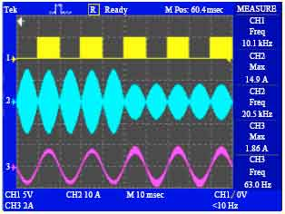 Image for - Research of the Constant Current Characteristic of Symmetric AC-AC Inductive Coupled Power Transfer System