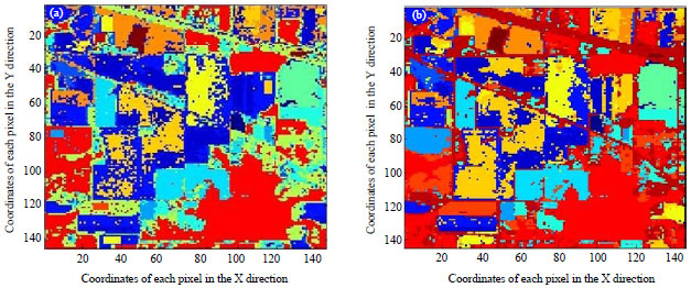 Image for - Improvement of Outliers Detection in Image Classification